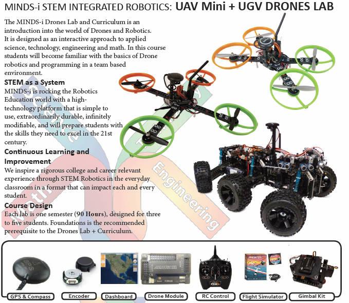 Stem Robotics Drones Lab Ugv Uav Mini 90 Hour Technical